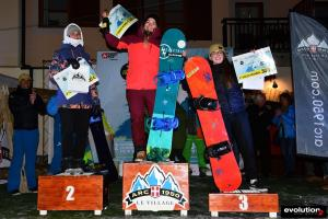 Three Kiwis on the Podium at FWQ Les Arcs